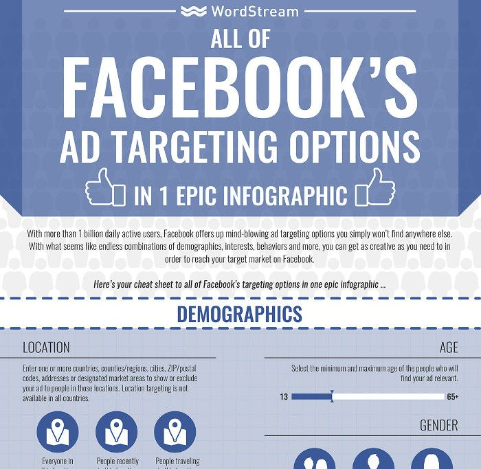 Infografik - All of Facebooks Ad Targeting Options by WordStream_preview