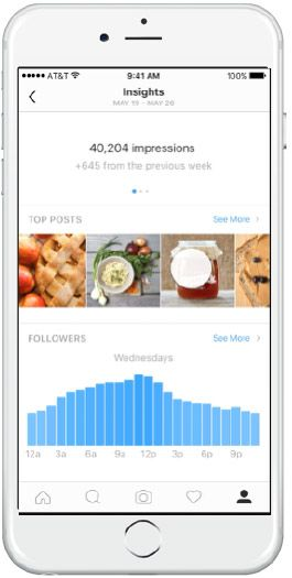 Statistiken-Instagram-Business-Profil