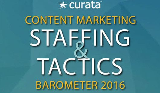 content-marketing-barometer