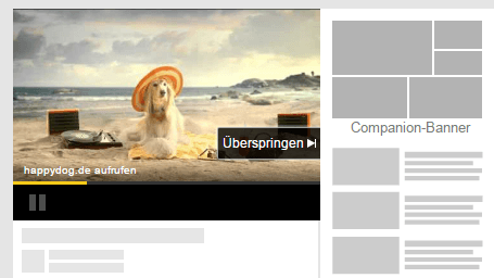 In-Stream Anzeige, Quelle: AdWords YouTube Vorschau