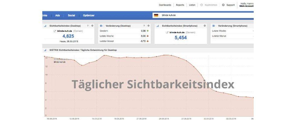 SISTRIX ab sofort mit täglich aktualisierten Rankingdaten und Sichtbarkeitsindex für alle Domains