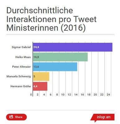 Quelle: hamburger-wahlbeobachter.de