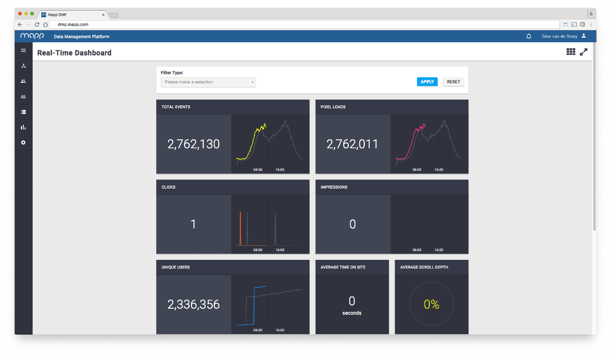 mapp-realtime-dashboard