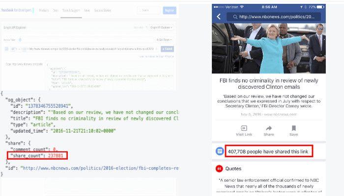 Verschiedene Share-Zahlen bei der Facebook API und bei der Mobile App, © Marketing Land