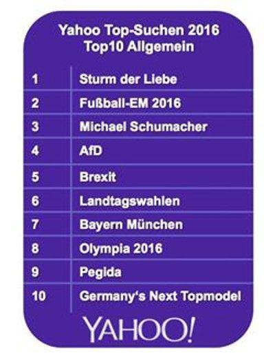 Die Top 10 der Suchbegriffe 2016 bei Yahoo, © Yahoo