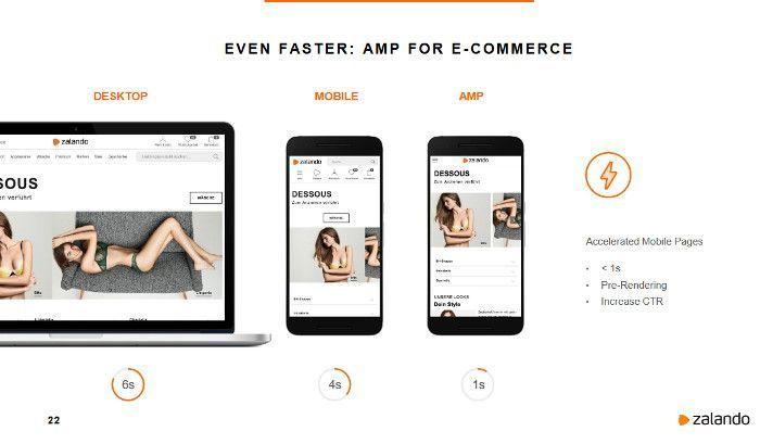 AMPs sind im E-Commerce zukunftsträchtig, © Norman Nielsen