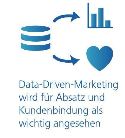 Das Data Driven Marketing bietet Chancen für mehr Absatz und eine langfristige Kundenbindung, © Hochschule der Medien Stuttgart