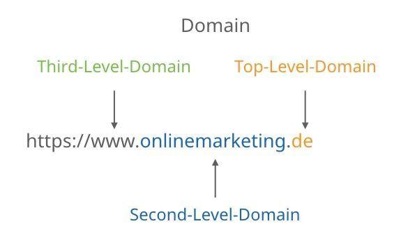 domain-001-2