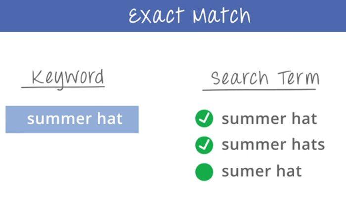 So in etwa war der Exact Match plus Varianten bis jetzt zu verstehen, Screenshot YouTube, © Google