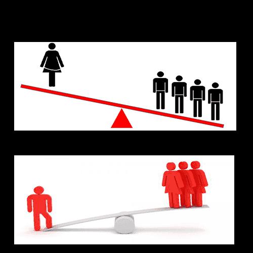 Geschlechterverhältnis der Follower bei Influencern