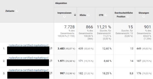 Search Console Daten zu Zielseiten in Google Analytics