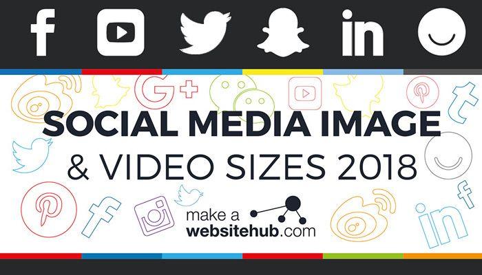 Auf die (richtige) Größe kommt's an: Der Social Media Cheat Sheet 2018