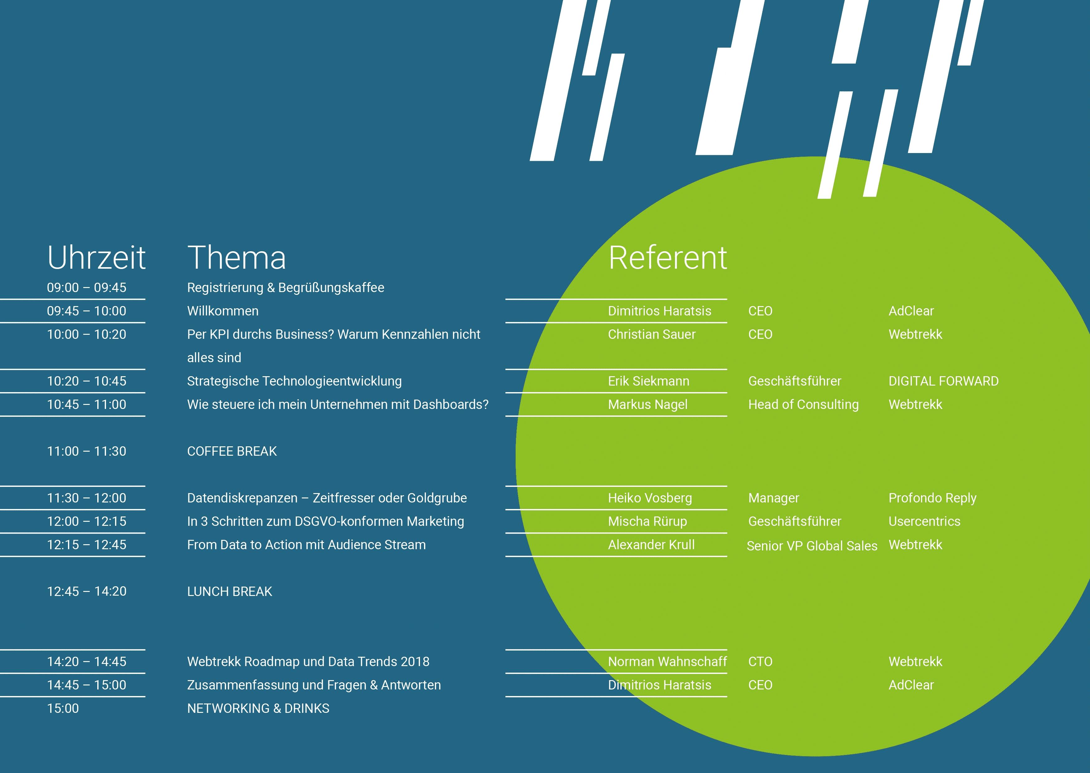 zeitplan_hamburg