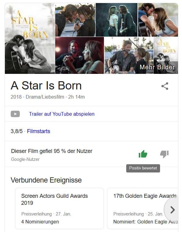 Knowledge Graph zu A Star Is Born bei Google