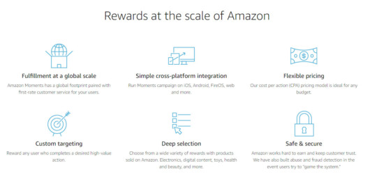 Grafik Amazon Moments-Optionen