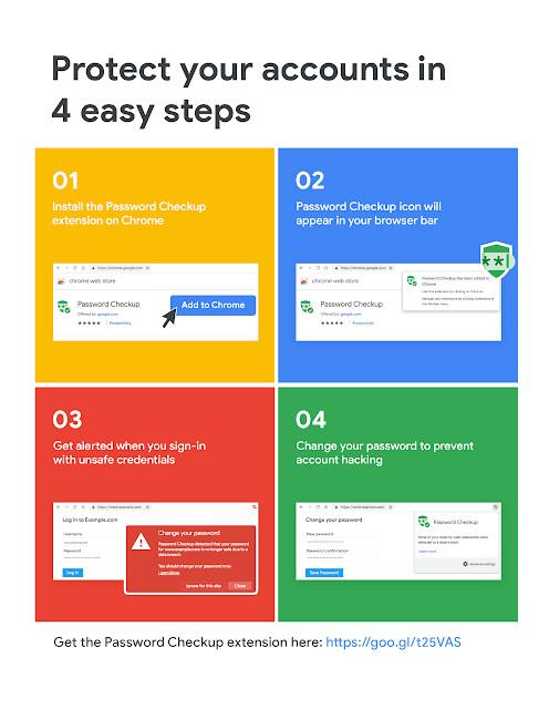 Schritte zur Anwendung von Google Chromes Password Checkup