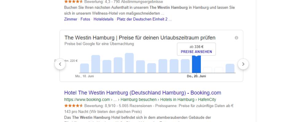 Hotelpreise auf einen Blick: Google führt Preisdiagramm auf SERP ein