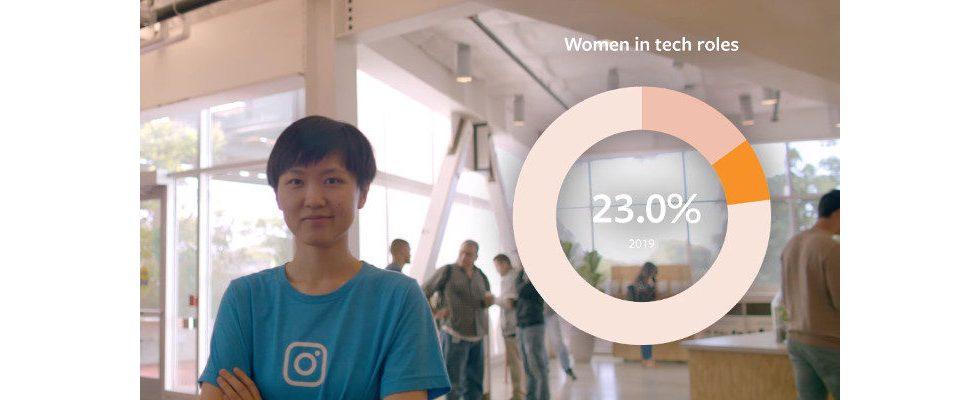 Facebook will weibliche Mitarbeiterinnen bis 2024 verdoppeln