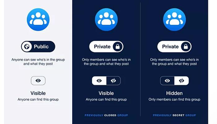 Änderung für Facebook-Gruppen: Geheime Gruppen und interne Chats werden abgeschafft