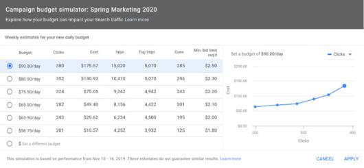 Simulation einer Budgetänderung für eine Kampagne bei Google Ads