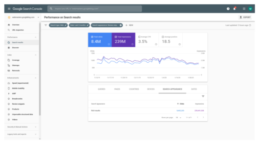 Screenshot: Die Review Snippet Performance im Leistungsbericht in der Search Console