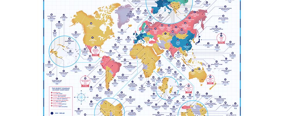 Über 1.000 Jahre im Business: Das sind die ältesten Unternehmen der Welt