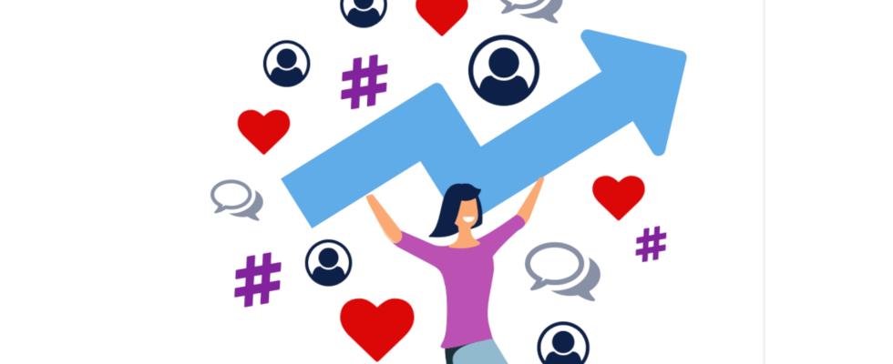 Benchmark Report: Social Media Performance im umfassenden Vergleich