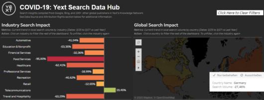 Ausschnitt aus dem interaktiven Hub zur Suchentwicklung in Deutschland