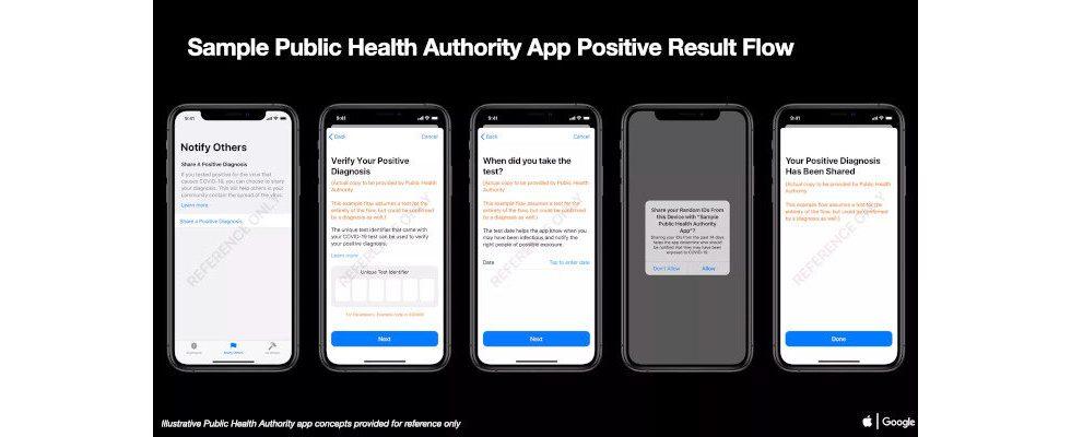 Google und Apple geben ersten Einblick in Tracking-Technologie für Corona-App
