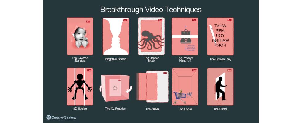 Pinterest veröffentlicht einen Guide für perfekten Video Content