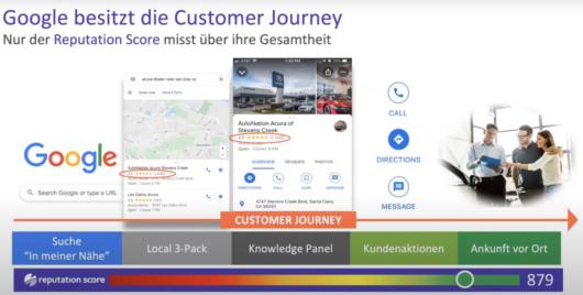 """Google """"besitzt"""" die Customer Journey (bei lokalen Unternehmen)"""