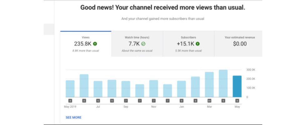 YouTube: Mehr Monetarisierungsoptionen im Live Stream und Insights für Creator
