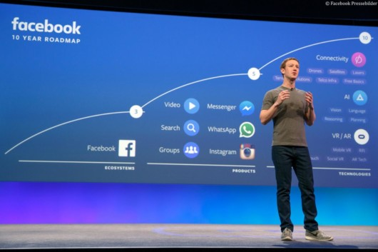 Facebooks Journey