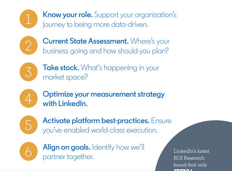 Ausschnitt aus dem LinkedIn Business Guide