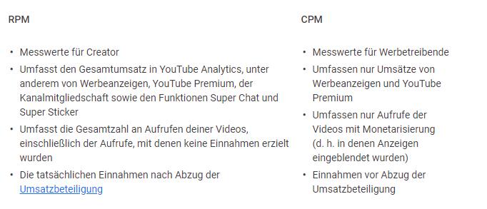 Tabelle: Unterschiede zwischen RPM und CPM bei YouTube