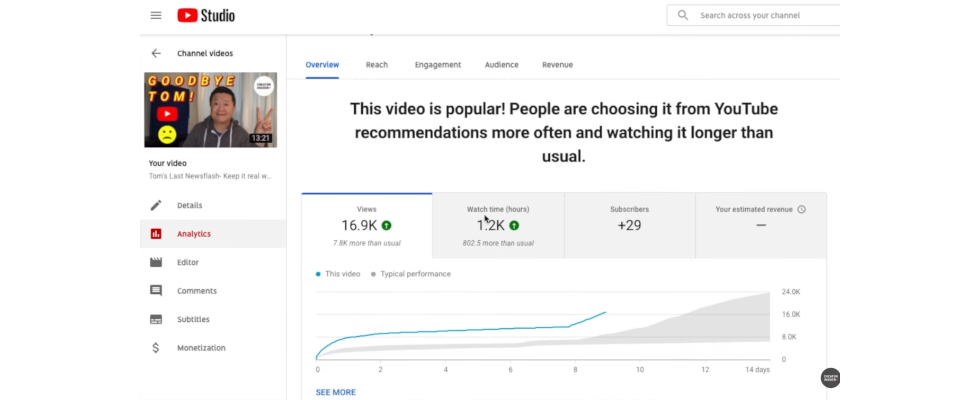 Algorithmus Insights: YouTube beantwortet allgemeine Fragen zu CTR und AVD