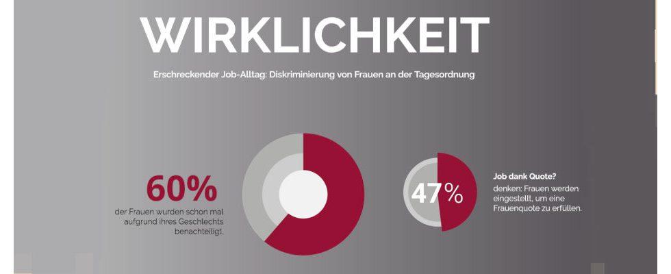 Diskriminierung am Arbeitsplatz und Fachkräftemangel: So sieht Deutschlands Arbeitswelt aus