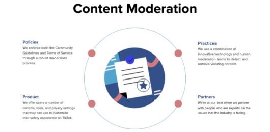 Content-Moderation bei TikTok