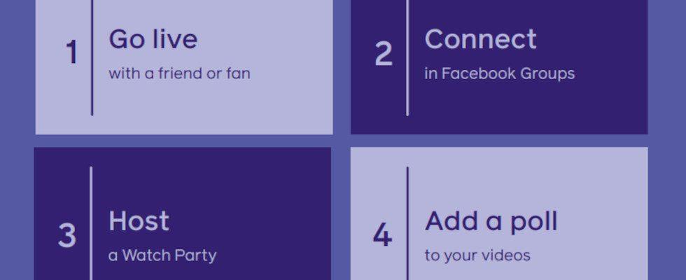 Facebook Guide: Bessere Performance für Video Content