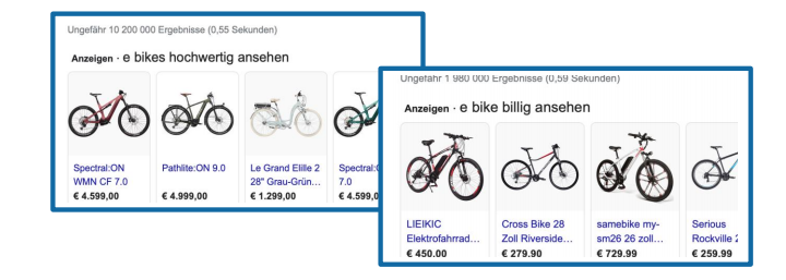Der Google Ads und Shopping Check in der 1. Fußball-Bundesliga, © web-netz Sports
