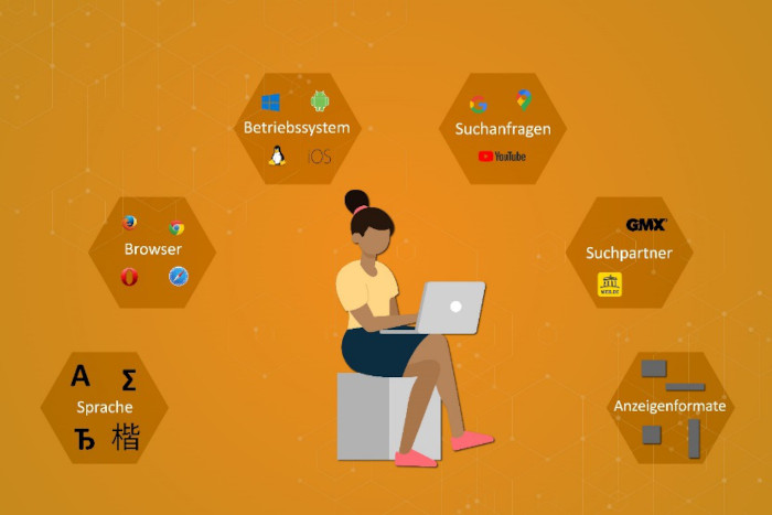 Schaubild: Die moderne Suche berücksichtigt viele Faktoren