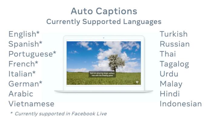 Die unterstützten Sprachen für automatisierte Captions