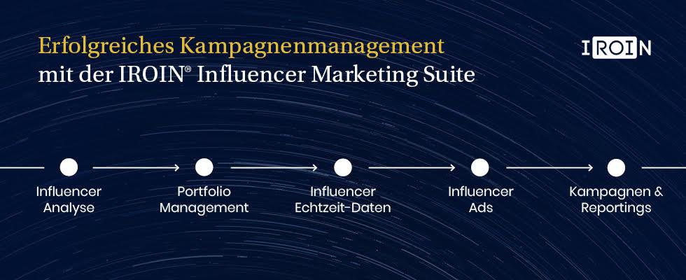 Bye-bye, Zeitfresser: Mit der passenden Influencer-Marketing-Technologie zum optimalen Workflow