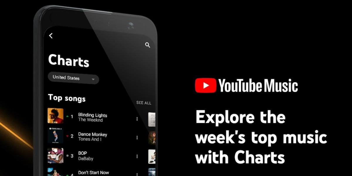 YouTube Music führt Global Charts ein