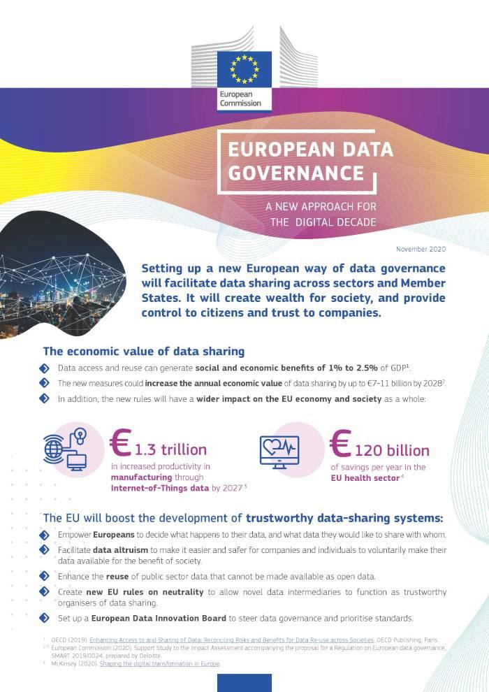 Das Fact Sheet der EU zum Daten-Governance-Plan und seinen Effekten