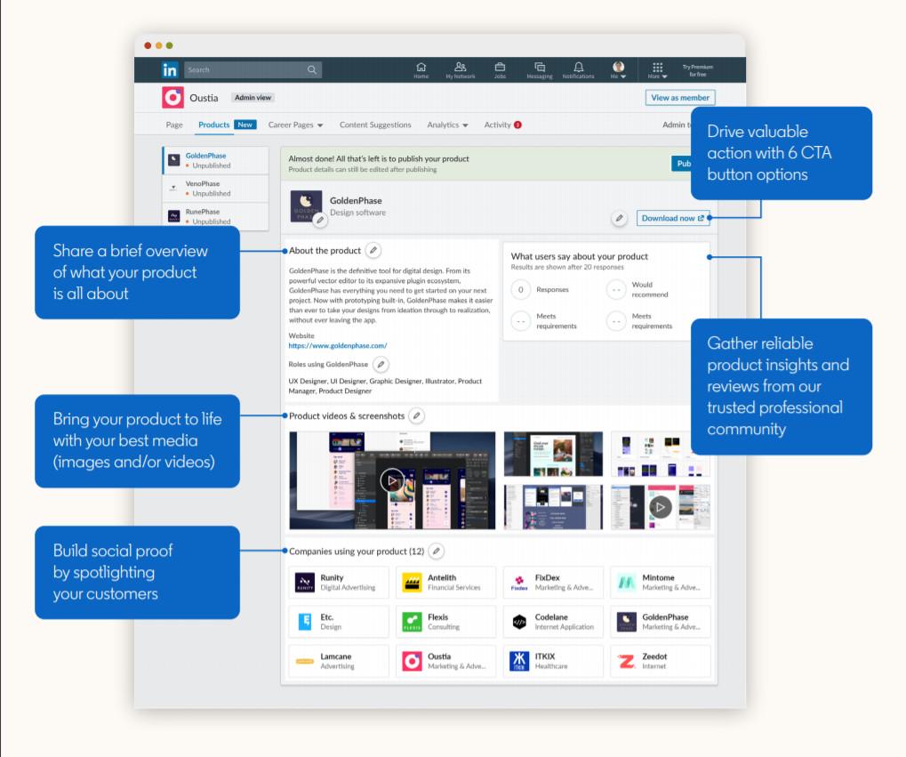 Die Product Tabs auf LinkedIn