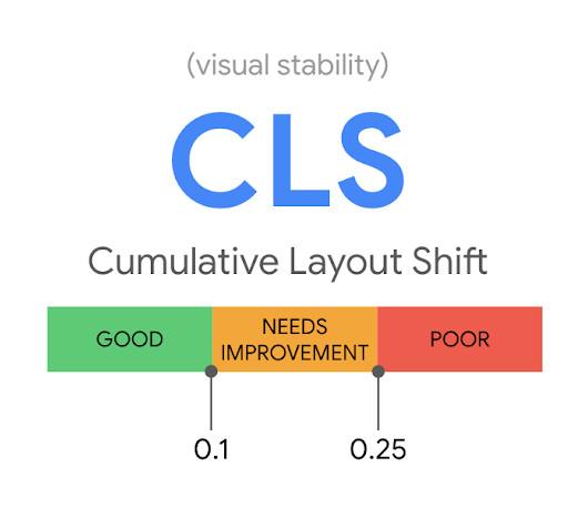 Cumulative Layout Shift bei Google Core Web Vitals