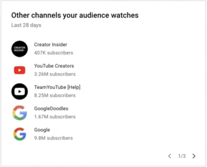 Andere Kanäle, die das Publikum bei YouTube rezipiert, Matt Southern, Search Engine Land