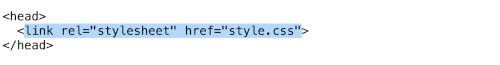 Ein vereinfachter HTML Code, © Maria Kupke