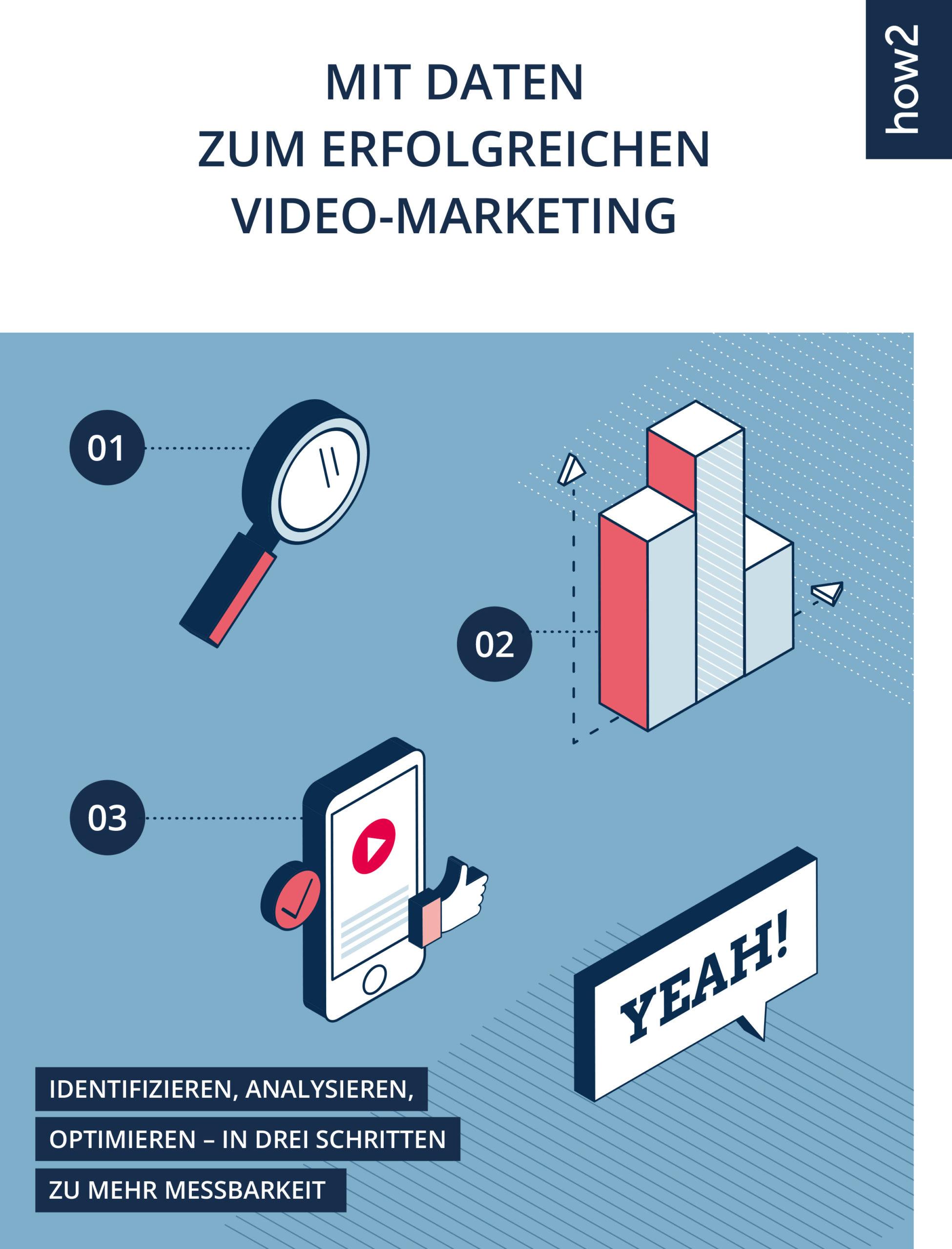 Der Weg zu erfolgreichem Videomarketing